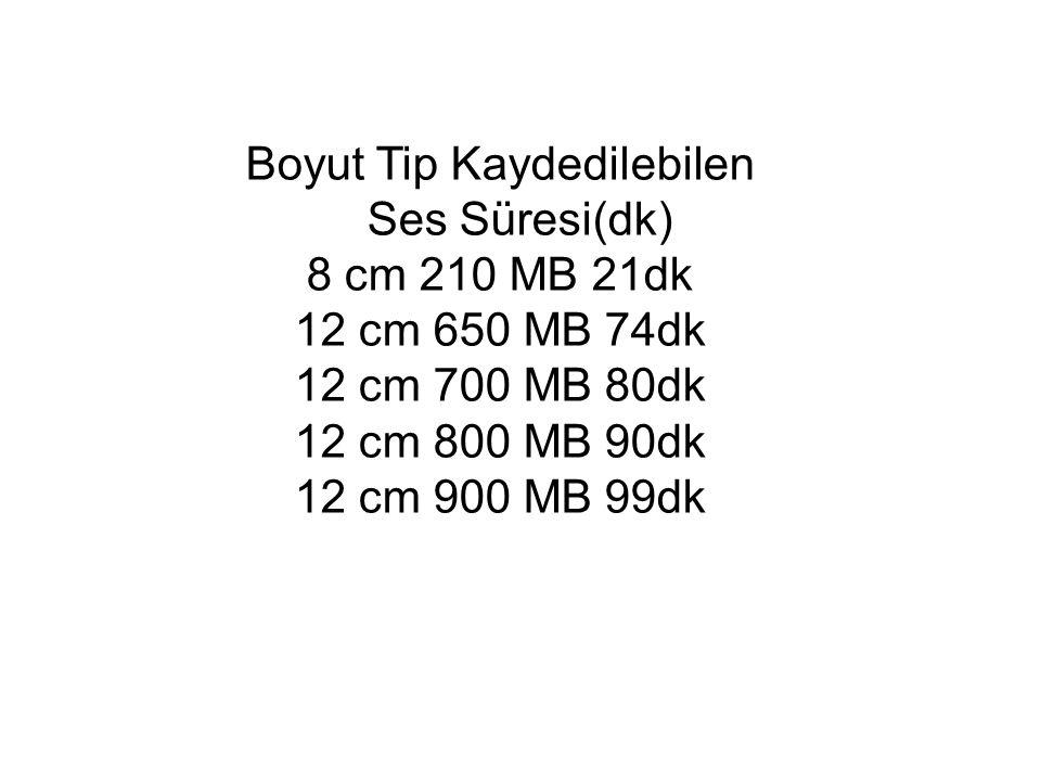 DVD-ROM, DVD Yazıcı ve Blu- Ray Okuyucu/Yazıcı Piyasada çok çeşitli sürücü tipleri vardır.