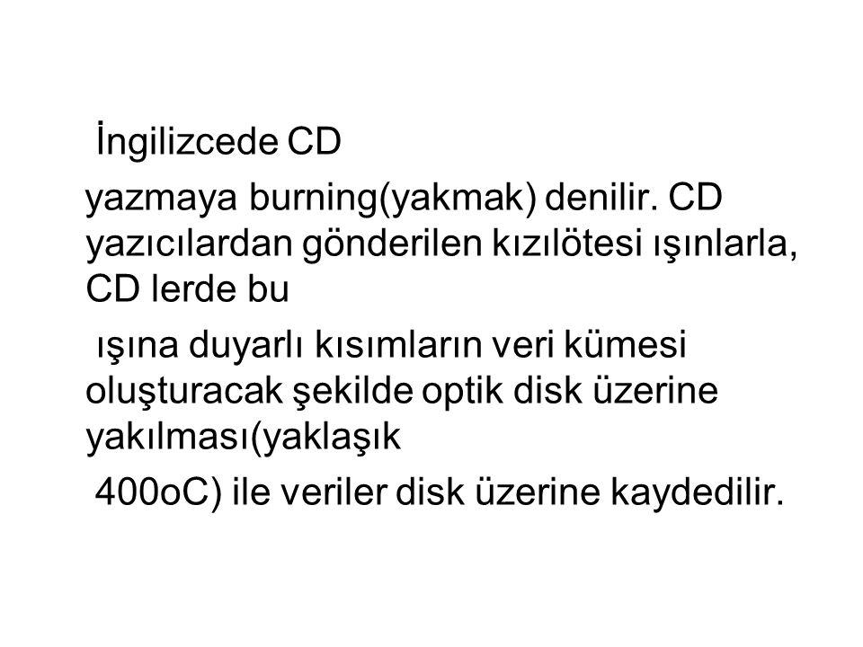 DVD-RAM(Random Access Memory) yeni kullanılmaya başlayan yazılıp silinebilen DVD çeşididir.