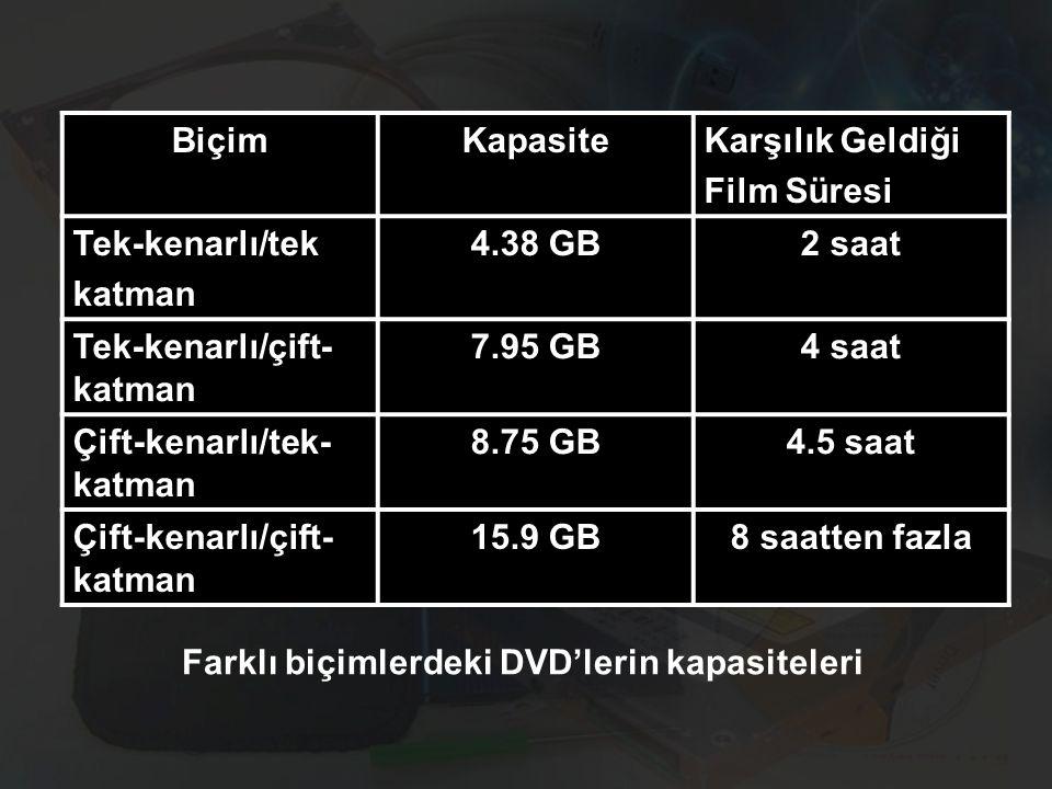 BiçimKapasiteKarşılık Geldiği Film Süresi Tek-kenarlı/tek katman 4.38 GB2 saat Tek-kenarlı/çift- katman 7.95 GB4 saat Çift-kenarlı/tek- katman 8.75 GB4.5 saat Çift-kenarlı/çift- katman 15.9 GB8 saatten fazla Farklı biçimlerdeki DVD'lerin kapasiteleri