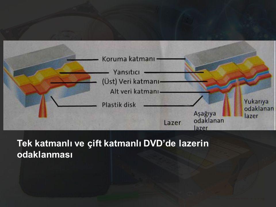 Tek katmanlı ve çift katmanlı DVD'de lazerin odaklanması