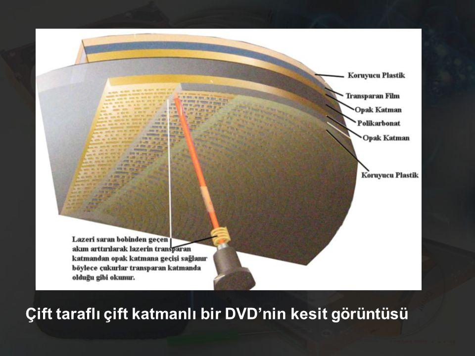 Çift taraflı çift katmanlı bir DVD'nin kesit görüntüsü