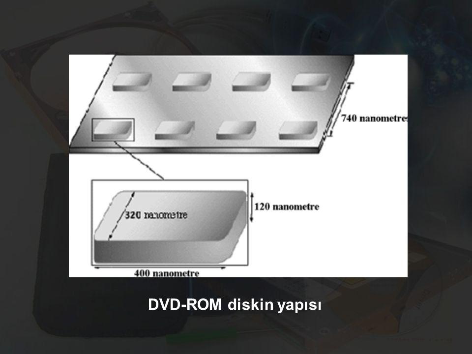 DVD-ROM diskin yapısı
