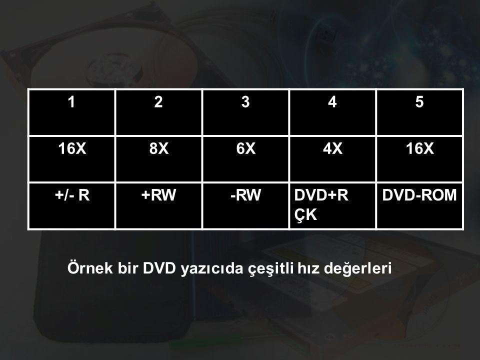 12345 16X8X6X4X16X +/- R+RW-RWDVD+R ÇK DVD-ROM Örnek bir DVD yazıcıda çeşitli hız değerleri