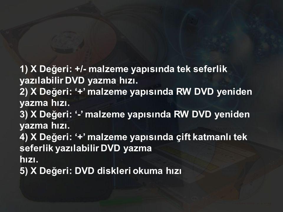 1) X Değeri: +/- malzeme yapısında tek seferlik yazılabilir DVD yazma hızı. 2) X Değeri: '+' malzeme yapısında RW DVD yeniden yazma hızı. 3) X Değeri: