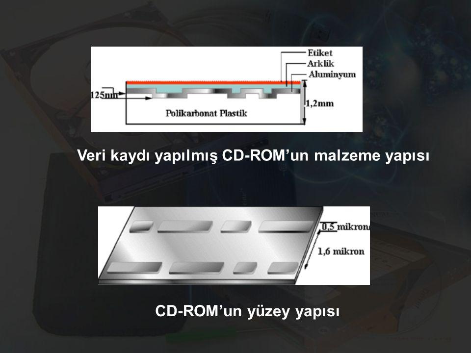 Veri kaydı yapılmış CD-ROM'un malzeme yapısı CD-ROM'un yüzey yapısı