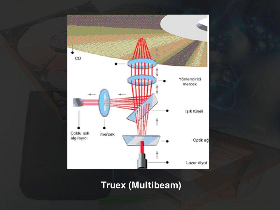 Truex (Multibeam)
