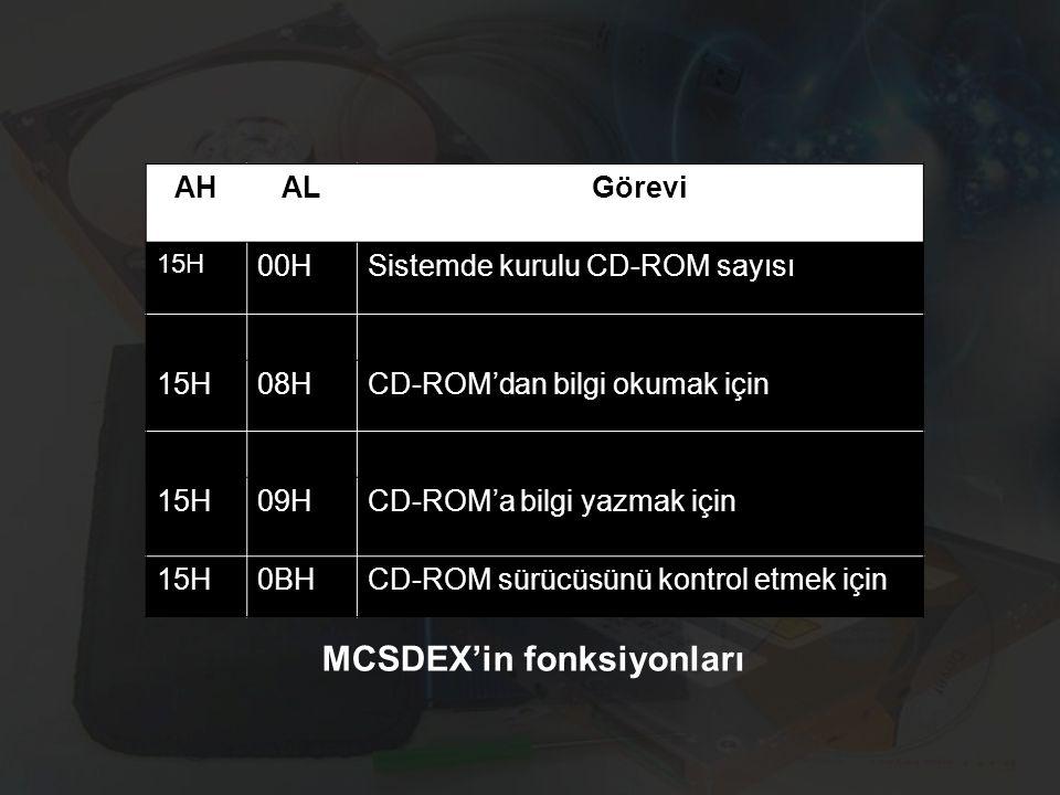 AHALGörevi 15H 00HSistemde kurulu CD-ROM sayısı 15H08HCD-ROM'dan bilgi okumak için 15H09HCD-ROM'a bilgi yazmak için 15H0BHCD-ROM sürücüsünü kontrol etmek için MCSDEX'in fonksiyonları