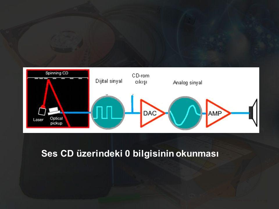 Ses CD üzerindeki 0 bilgisinin okunması