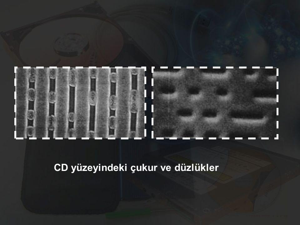 CD yüzeyindeki çukur ve düzlükler