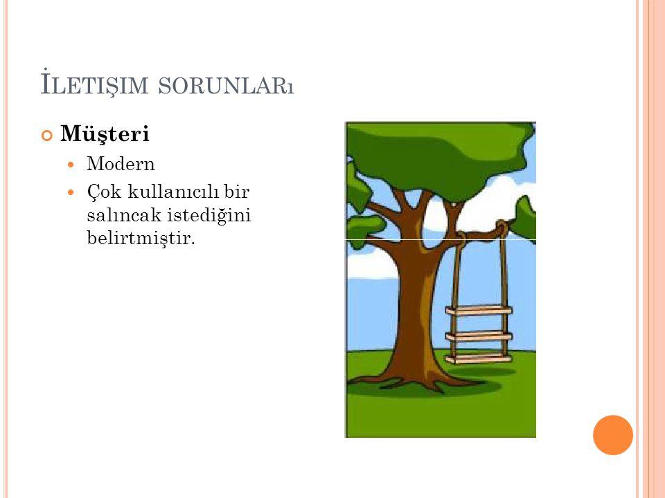 ILETIŞIM SORUNLARı Proje Yöneticisi Modern ve orijinal bir salıncak istendiği için ağacın aynı dalını kullanmak yerine iki farklı dalını kullanmaya karar verir.