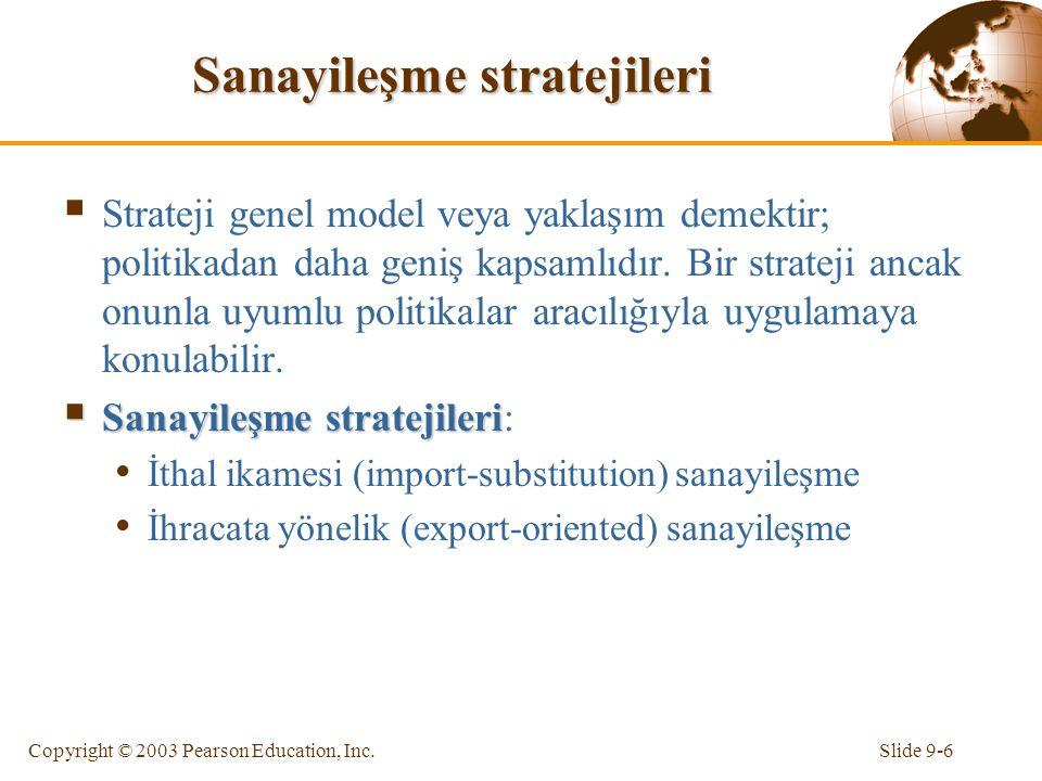 Slide 9-7Copyright © 2003 Pearson Education, Inc.