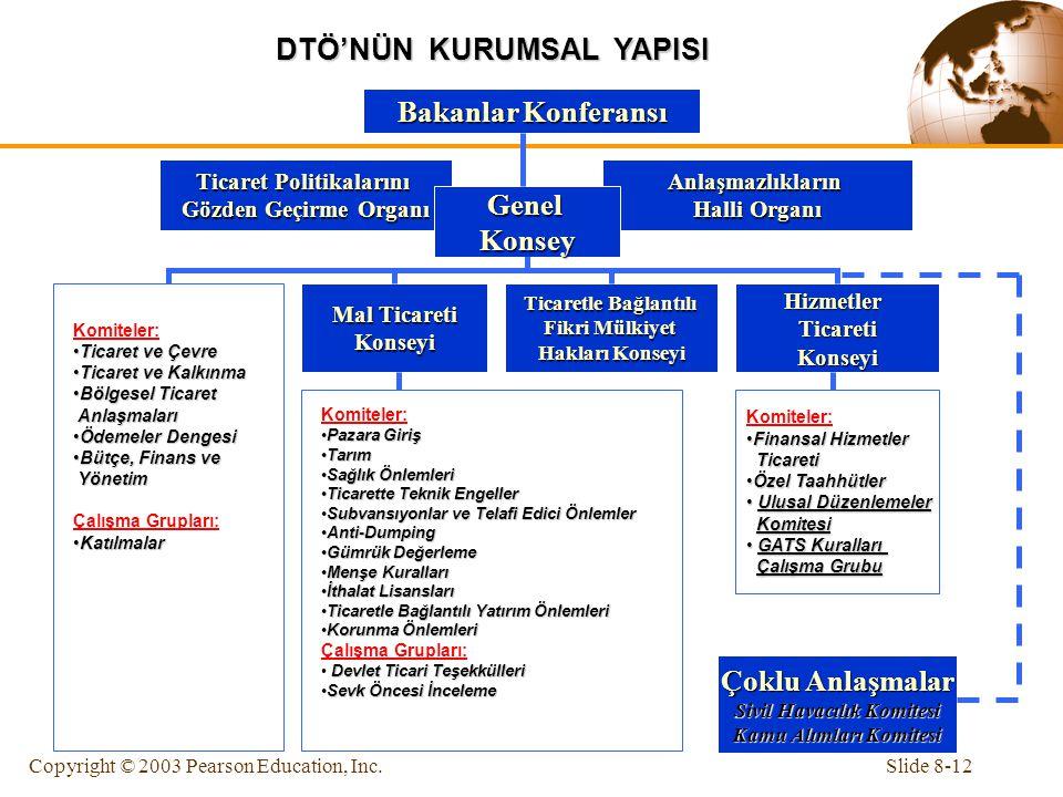 Slide 8-12Copyright © 2003 Pearson Education, Inc. Bakanlar Konferansı Anlaşmazlıkların Halli Organı Ticaret Politikalarını Gözden Geçirme Organı Gene