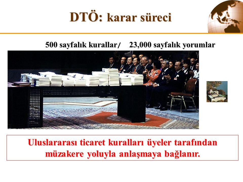 500 sayfalık kurallar 500 sayfalık kurallar / 23,000 sayfalık yorumlar DTÖ: karar süreci Uluslararası ticaret kuralları üyeler tarafından müzakere yol
