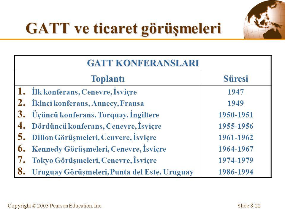 Slide 8-22Copyright © 2003 Pearson Education, Inc. GATT ve ticaret görüşmeleri GATT KONFERANSLARI ToplantıSüresi 1. İlk konferans, Cenevre, İsviçre 2.