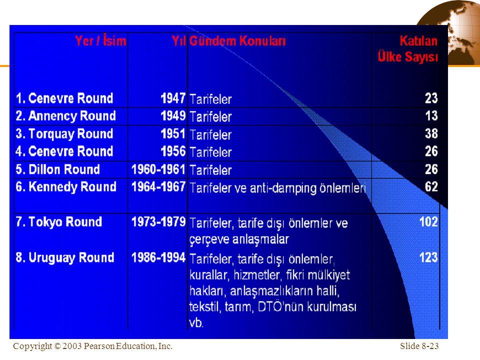 Slide 8-23Copyright © 2003 Pearson Education, Inc.