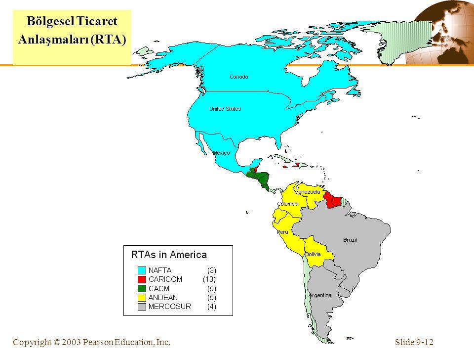 Slide 9-12Copyright © 2003 Pearson Education, Inc. Bölgesel Ticaret Anlaşmaları (RTA)