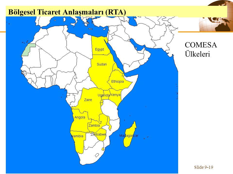 Slide 9-19Copyright © 2003 Pearson Education, Inc. Bölgesel Ticaret Anlaşmaları (RTA) COMESA Ülkeleri