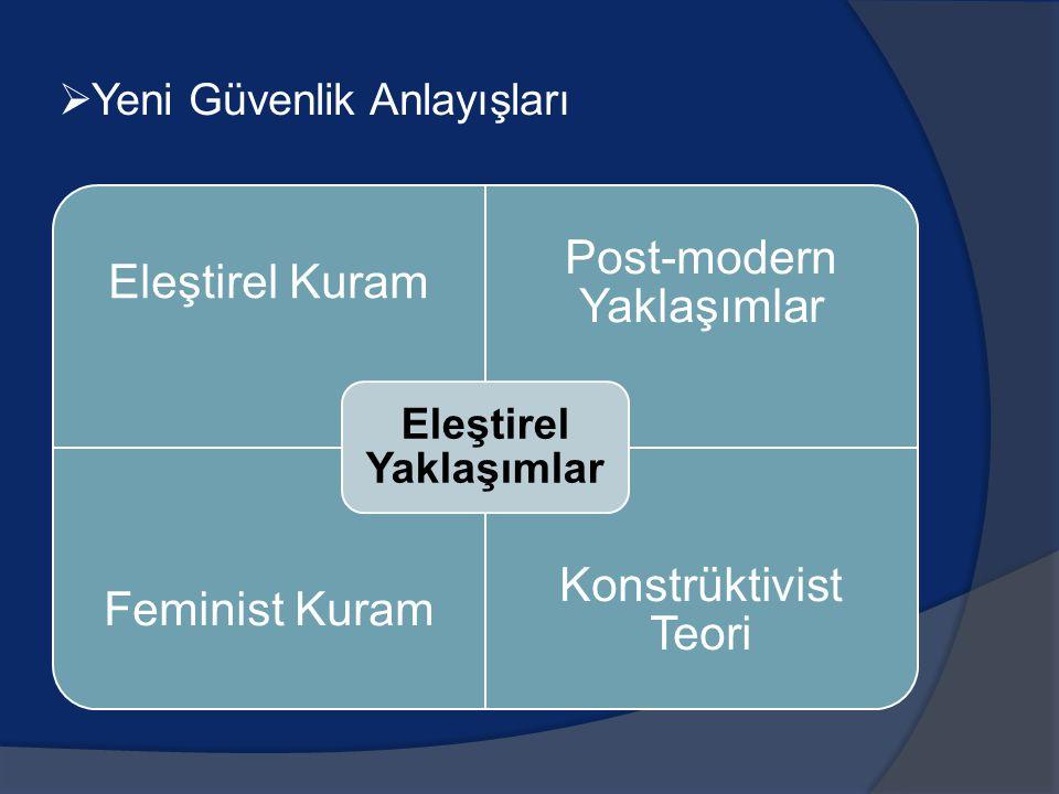  Yeni Güvenlik Anlayışları Eleştirel Kuram Post-modern Yaklaşımlar Feminist Kuram Konstrüktivist Teori Eleştirel Yaklaşımlar