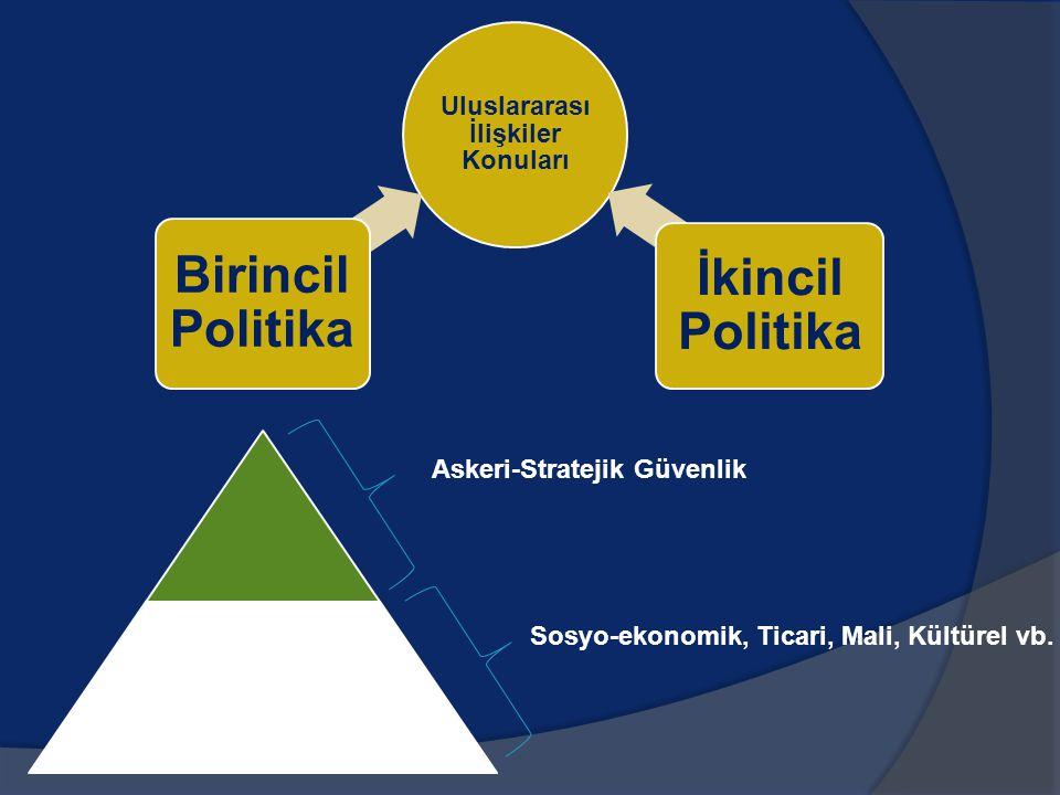 Uluslararası İlişkiler Konuları Birincil Politika İkincil Politika Askeri-Stratejik Güvenlik Sosyo-ekonomik, Ticari, Mali, Kültürel vb.