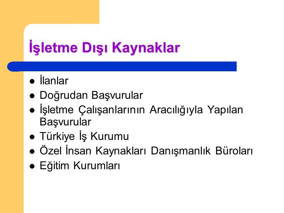 İşletme Dışı Kaynaklar İlanlar Doğrudan Başvurular İşletme Çalışanlarının Aracılığıyla Yapılan Başvurular Türkiye İş Kurumu Özel İnsan Kaynakları Danı
