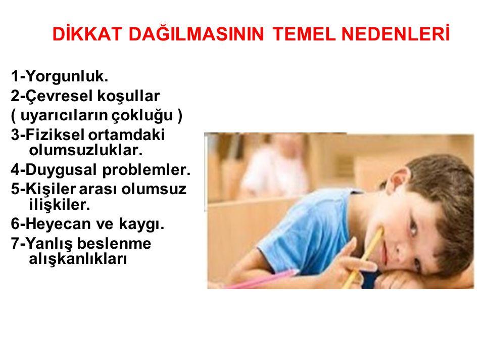 DİKKAT DAĞILMASININ TEMEL NEDENLERİ 1-Yorgunluk.