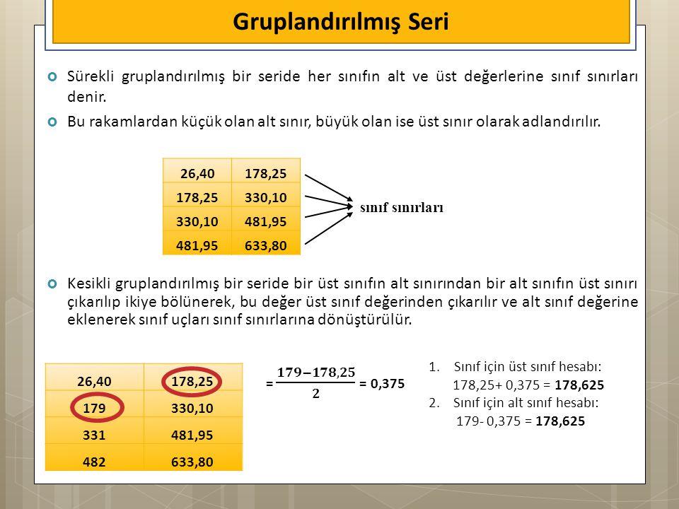  Sürekli gruplandırılmış bir seride her sınıfın alt ve üst değerlerine sınıf sınırları denir.  Bu rakamlardan küçük olan alt sınır, büyük olan ise ü