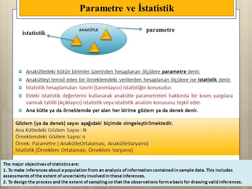  Anakütledeki bütün birimler üzerinden hesaplanan ölçülere parametre denir.  Anakütleyi temsil eden bir örneklemdeki verilerden hesaplanan ölçülere