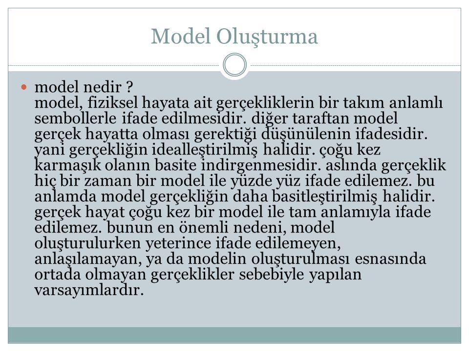 Model Oluşturma model nedir ? model, fiziksel hayata ait gerçekliklerin bir takım anlamlı sembollerle ifade edilmesidir. diğer taraftan model gerçek h