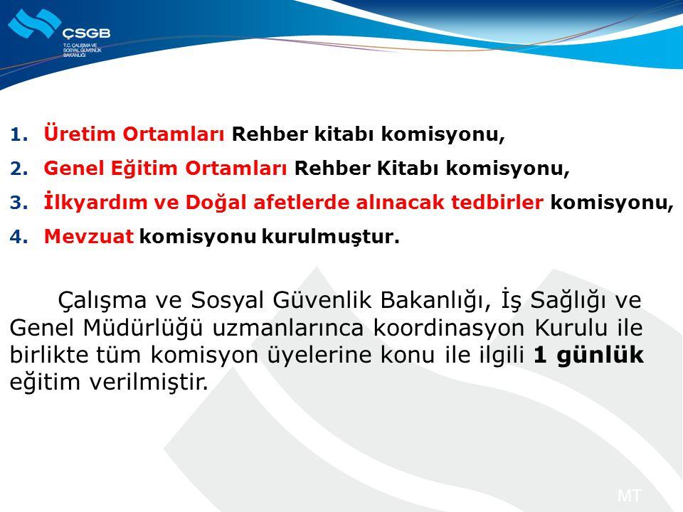 1.Üretim Ortamları Rehber kitabı komisyonu, 2. Genel Eğitim Ortamları Rehber Kitabı komisyonu, 3.