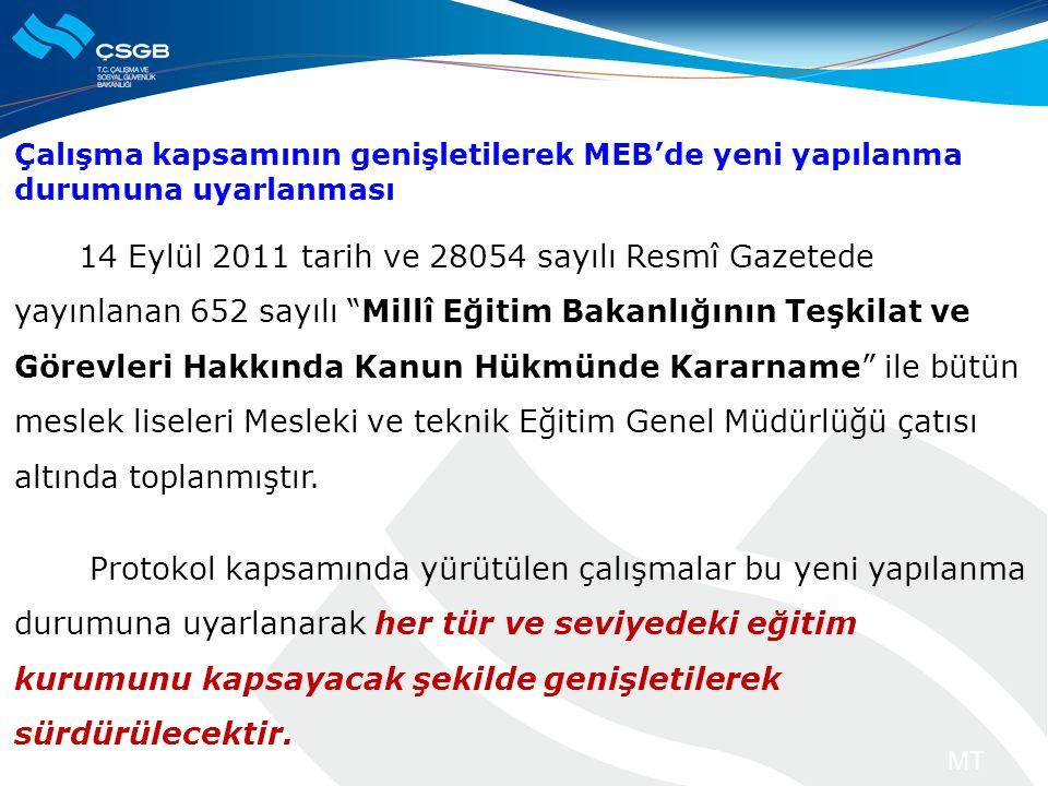 Çalışma kapsamının genişletilerek MEB'de yeni yapılanma durumuna uyarlanması 14 Eylül 2011 tarih ve 28054 sayılı Resmî Gazetede yayınlanan 652 sayılı