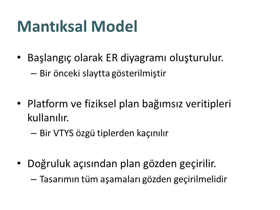 Mantıksal Model Başlangıç olarak ER diyagramı oluşturulur. – Bir önceki slaytta gösterilmiştir Platform ve fiziksel plan bağımsız veritipleri kullanıl