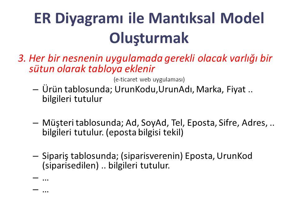 ER Diyagramı ile Mantıksal Model Oluşturmak 3. Her bir nesnenin uygulamada gerekli olacak varlığı bir sütun olarak tabloya eklenir (e-ticaret web uygu