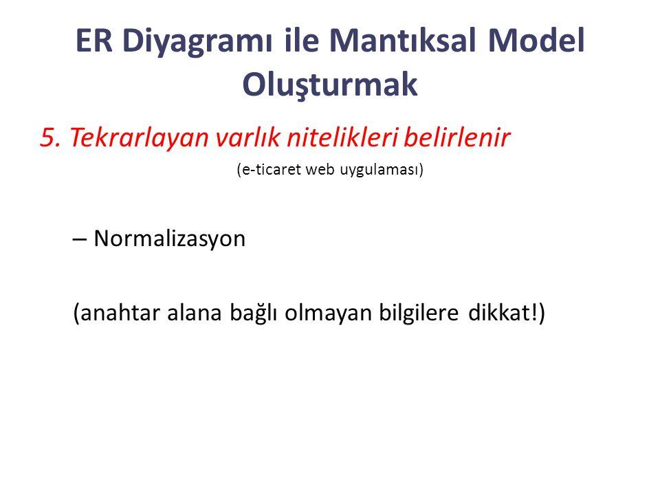 ER Diyagramı ile Mantıksal Model Oluşturmak 5. Tekrarlayan varlık nitelikleri belirlenir (e-ticaret web uygulaması) – Normalizasyon (anahtar alana bağ
