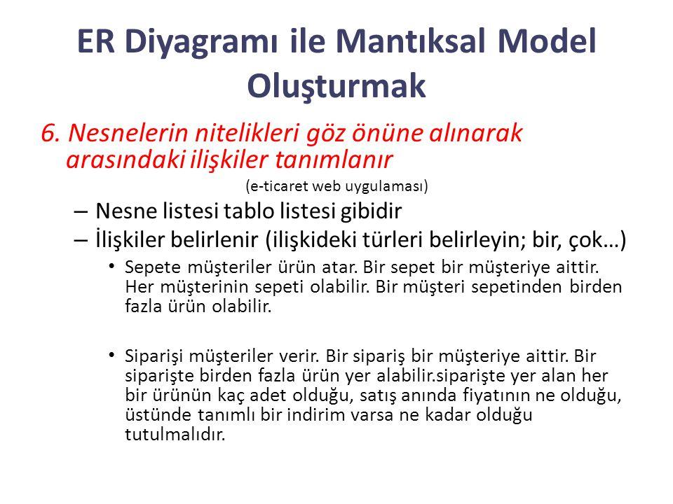 ER Diyagramı ile Mantıksal Model Oluşturmak 6. Nesnelerin nitelikleri göz önüne alınarak arasındaki ilişkiler tanımlanır (e-ticaret web uygulaması) –
