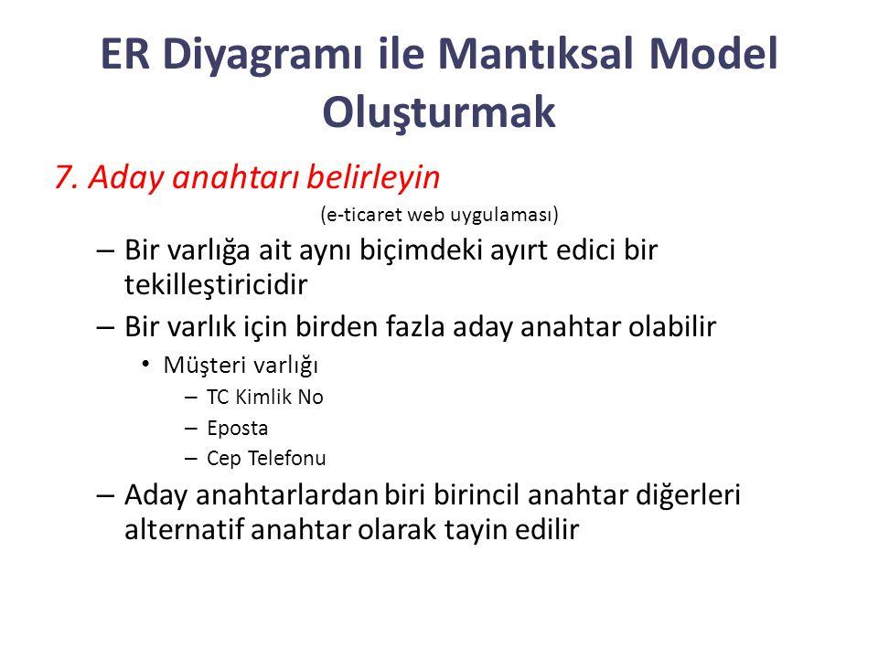ER Diyagramı ile Mantıksal Model Oluşturmak 7. Aday anahtarı belirleyin (e-ticaret web uygulaması) – Bir varlığa ait aynı biçimdeki ayırt edici bir te