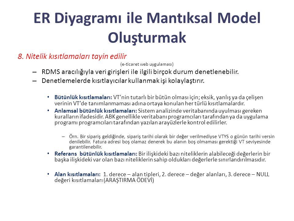 ER Diyagramı ile Mantıksal Model Oluşturmak 8. Nitelik kısıtlamaları tayin edilir (e-ticaret web uygulaması) – RDMS aracılığıyla veri girişleri ile il