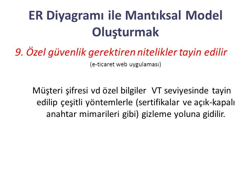 ER Diyagramı ile Mantıksal Model Oluşturmak 9. Özel güvenlik gerektiren nitelikler tayin edilir (e-ticaret web uygulaması) Müşteri şifresi vd özel bil