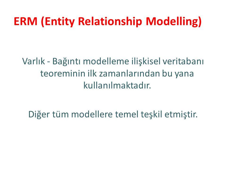 ERM (Entity Relationship Modelling) Varlık - Bağıntı modelleme ilişkisel veritabanı teoreminin ilk zamanlarından bu yana kullanılmaktadır. Diğer tüm m