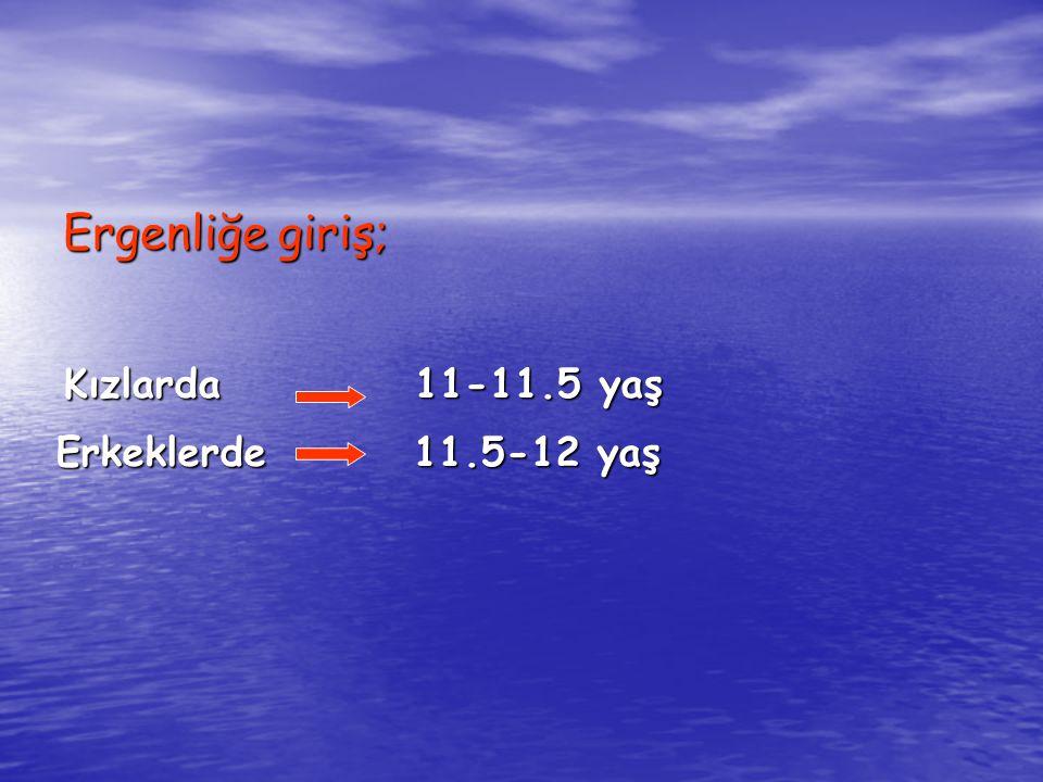 Ergenliğe giriş; Kızlarda 11-11.5 yaş Kızlarda 11-11.5 yaş Erkeklerde 11.5-12 yaş Erkeklerde 11.5-12 yaş