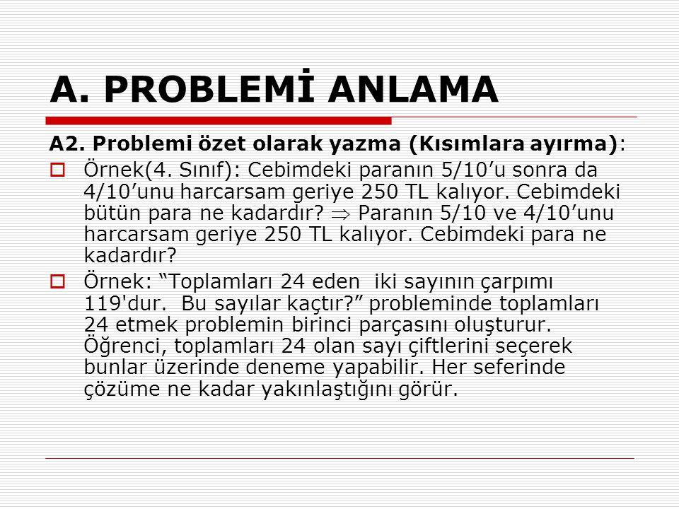 A. PROBLEMİ ANLAMA A2. Problemi özet olarak yazma (Kısımlara ayırma):  Örnek(4. Sınıf): Cebimdeki paranın 5/10'u sonra da 4/10'unu harcarsam geriye 2