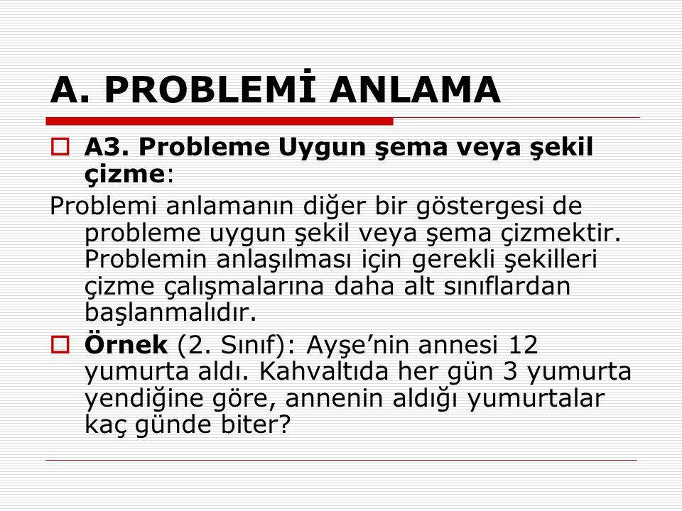 A. PROBLEMİ ANLAMA  A3. Probleme Uygun şema veya şekil çizme: Problemi anlamanın diğer bir göstergesi de probleme uygun şekil veya şema çizmektir. Pr