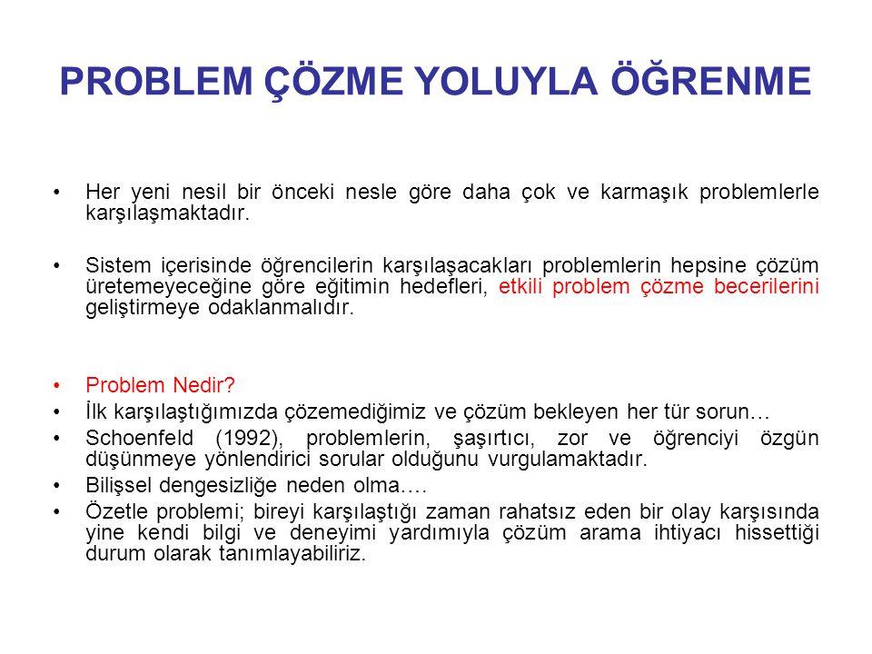 A.PROBLEMİ ANLAMA  A3.