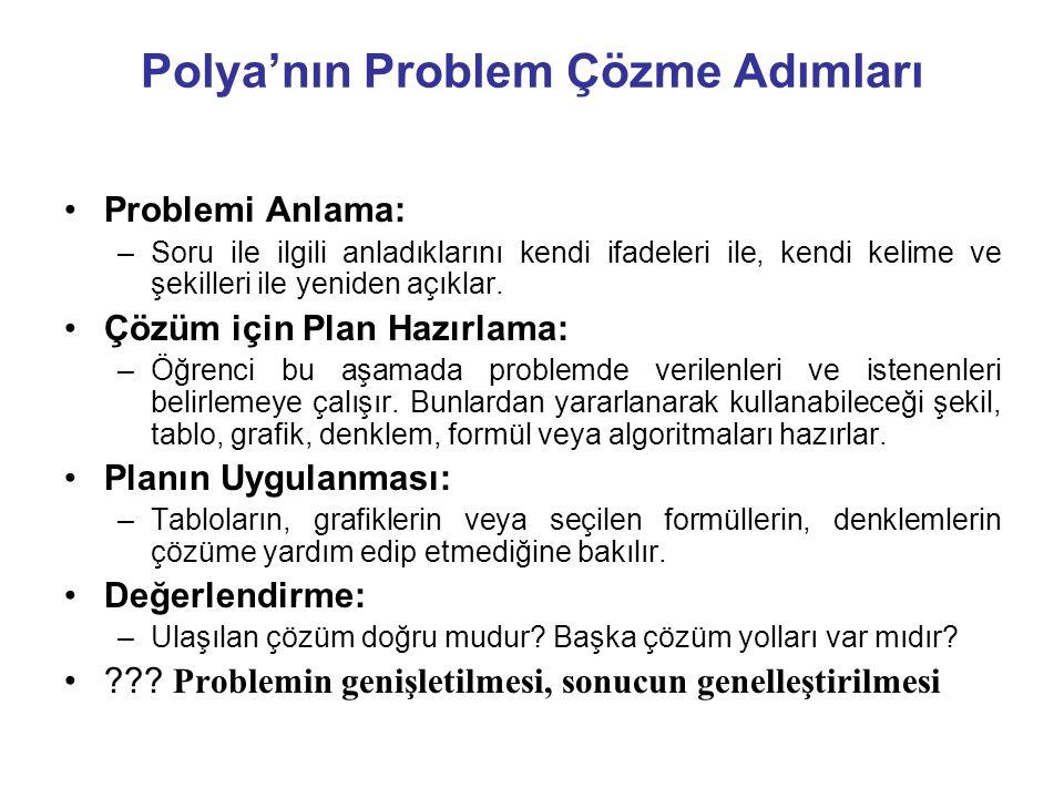 Polya'nın Problem Çözme Adımları Problemi Anlama: –Soru ile ilgili anladıklarını kendi ifadeleri ile, kendi kelime ve şekilleri ile yeniden açıklar. Ç