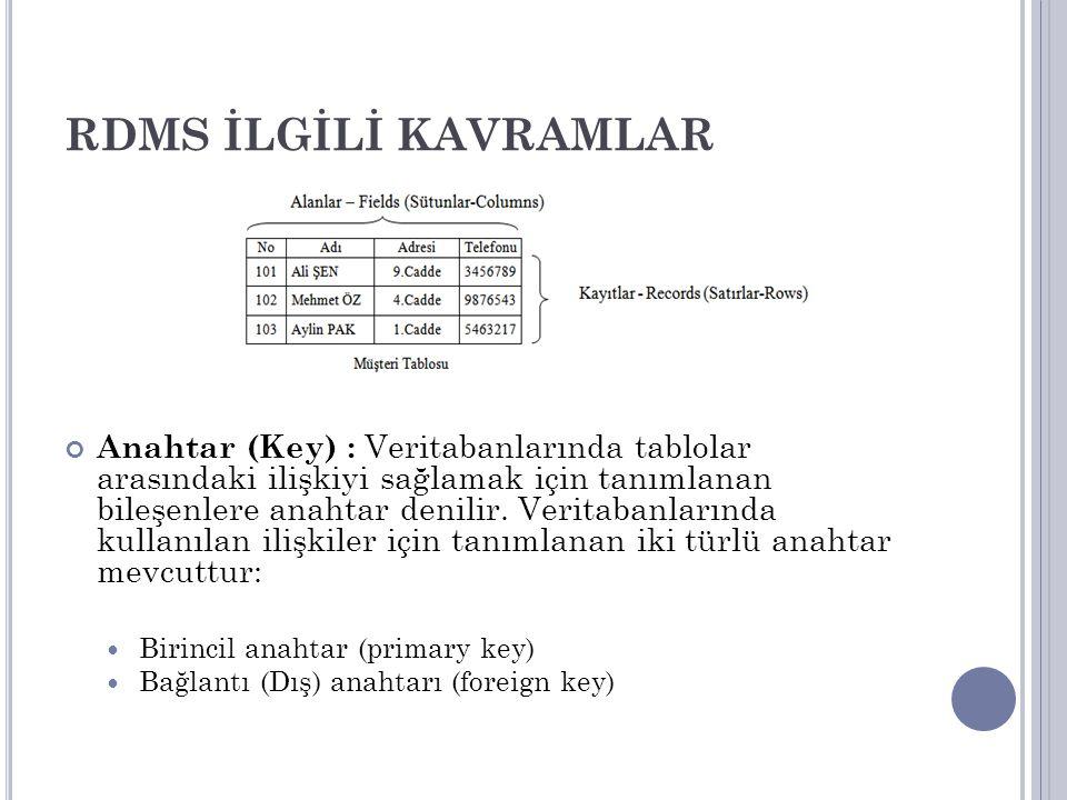 RDMS İLGİLİ KAVRAMLAR Anahtar (Key) : Veritabanlarında tablolar arasındaki ilişkiyi sağlamak için tanımlanan bileşenlere anahtar denilir. Veritabanlar