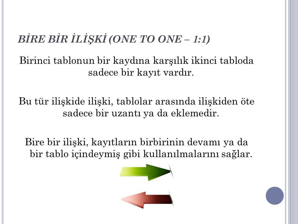 BİRE BİR İLİŞKİ (ONE TO ONE – 1:1) Birinci tablonun bir kaydına karşılık ikinci tabloda sadece bir kayıt vardır.