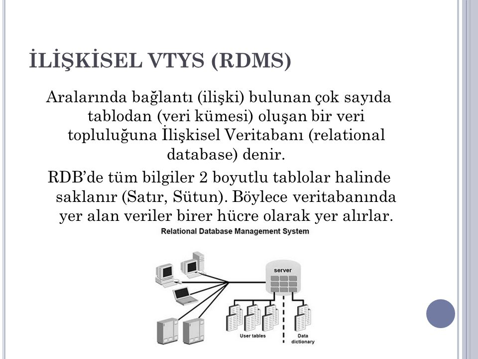 İLİŞKİSEL VTYS (RDMS) Aralarında bağlantı (ilişki) bulunan çok sayıda tablodan (veri kümesi) oluşan bir veri topluluğuna İlişkisel Veritabanı (relatio