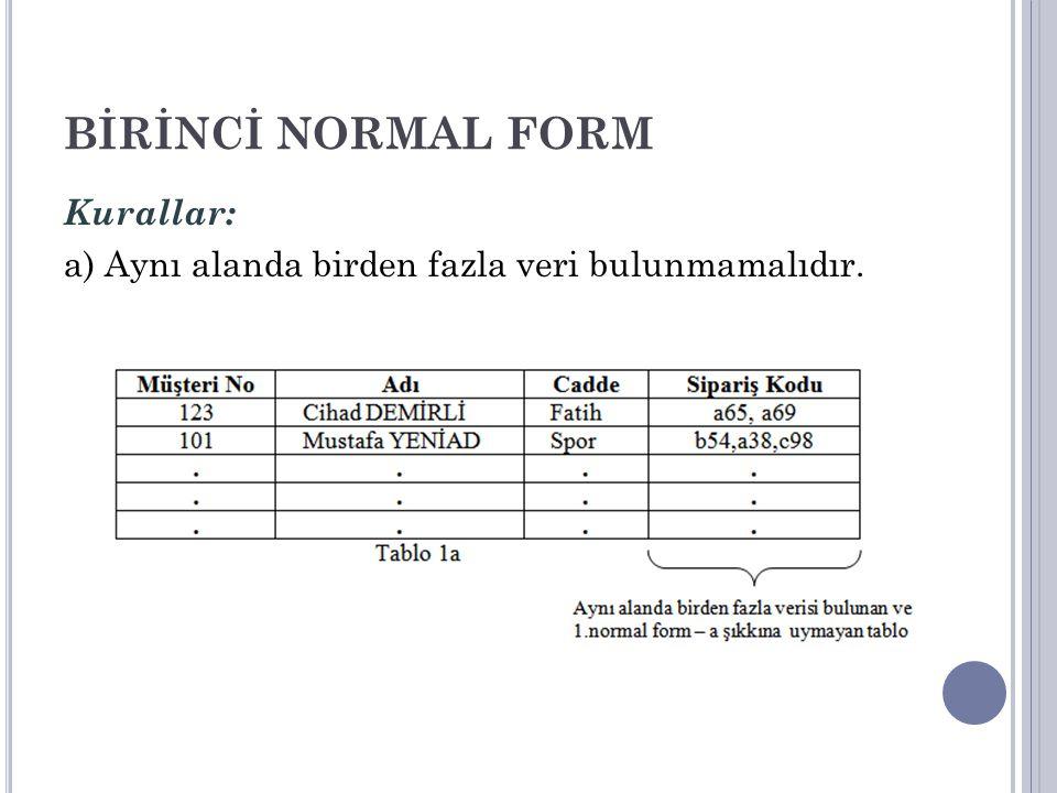 BİRİNCİ NORMAL FORM Kurallar: a) Aynı alanda birden fazla veri bulunmamalıdır.