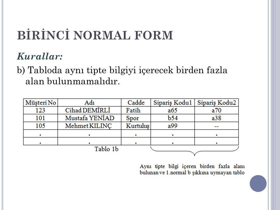 BİRİNCİ NORMAL FORM Kurallar: b) Tabloda aynı tipte bilgiyi içerecek birden fazla alan bulunmamalıdır.