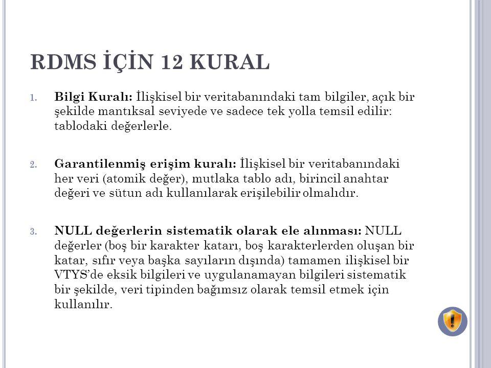 RDMS İÇİN 12 KURAL 1.