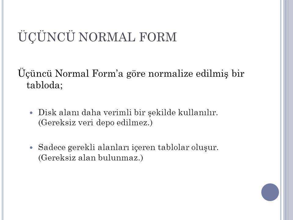 ÜÇÜNCÜ NORMAL FORM Üçüncü Normal Form'a göre normalize edilmiş bir tabloda; Disk alanı daha verimli bir şekilde kullanılır. (Gereksiz veri depo edilme
